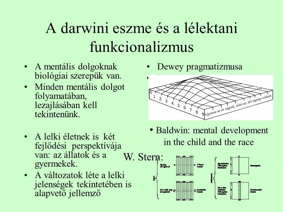 A darwini eszme és a lélektani funkcionalizmus