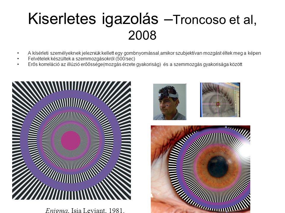 Kiserletes igazolás –Troncoso et al, 2008
