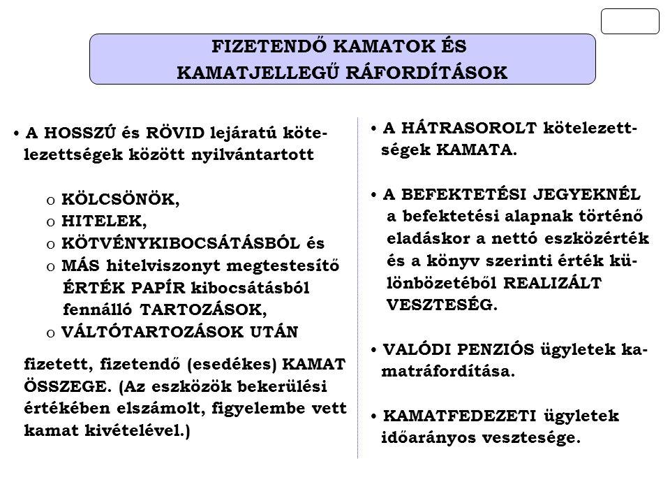 KAMATJELLEGŰ RÁFORDÍTÁSOK
