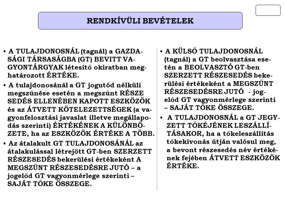 RENDKÍVÜLI BEVÉTELEK A TULAJDONOSNÁL (tagnál) a GAZDA-