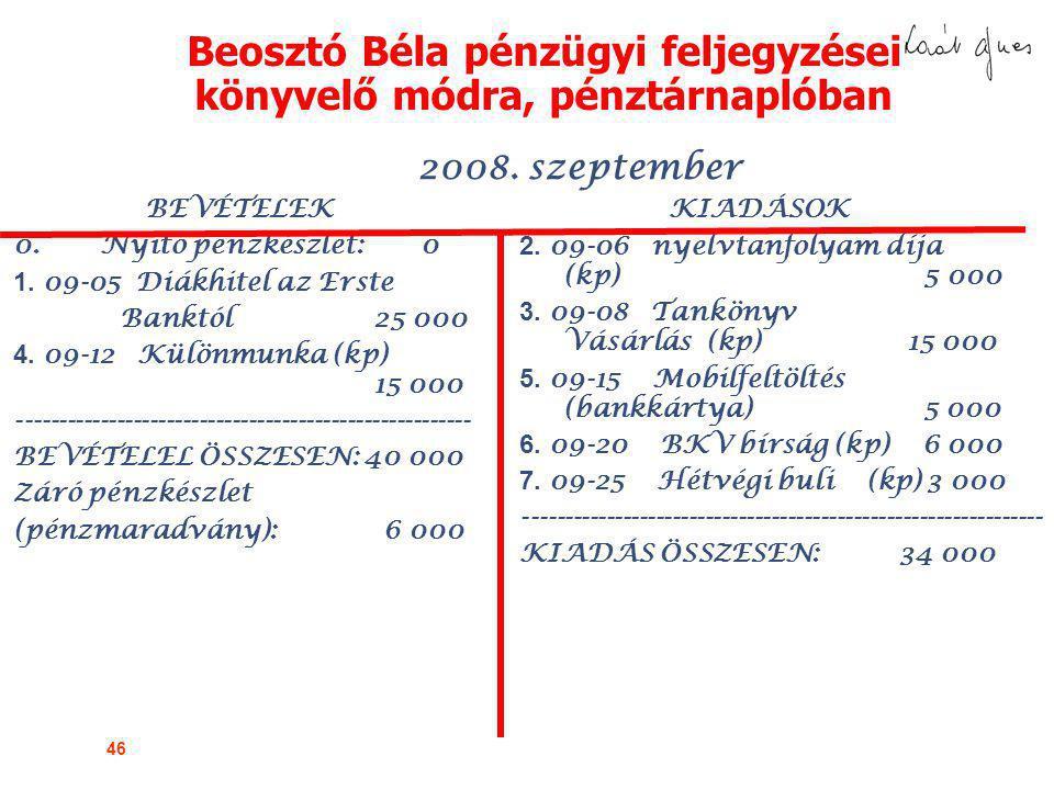 Beosztó Béla pénzügyi feljegyzései könyvelő módra, pénztárnaplóban