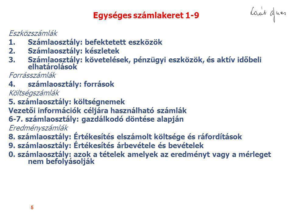 Egységes számlakeret 1-9