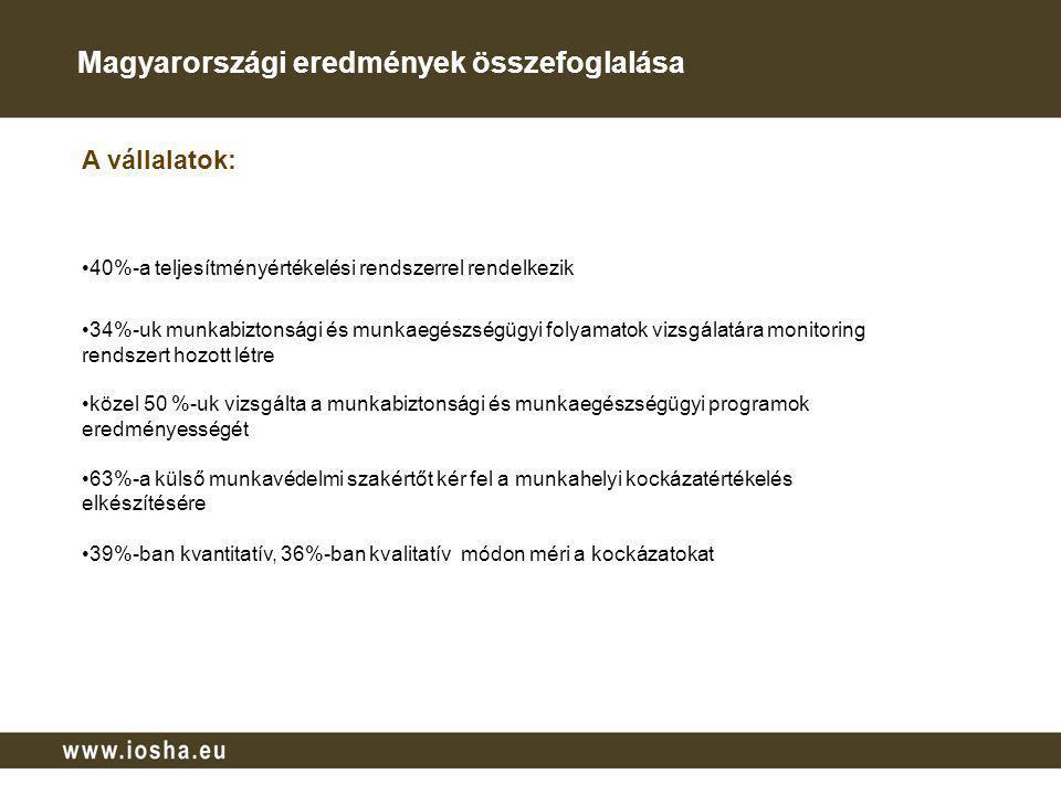 Magyarországi eredmények összefoglalása