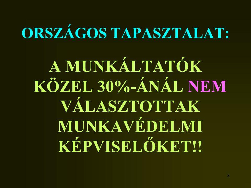 ORSZÁGOS TAPASZTALAT: