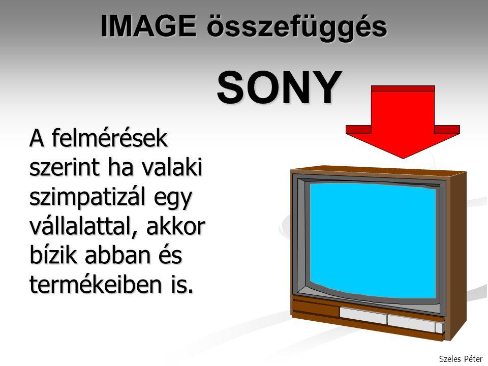 SONY IMAGE összefüggés