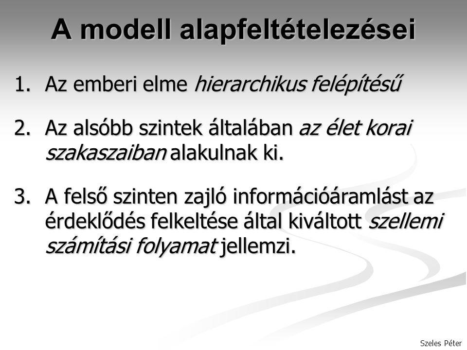 A modell alapfeltételezései