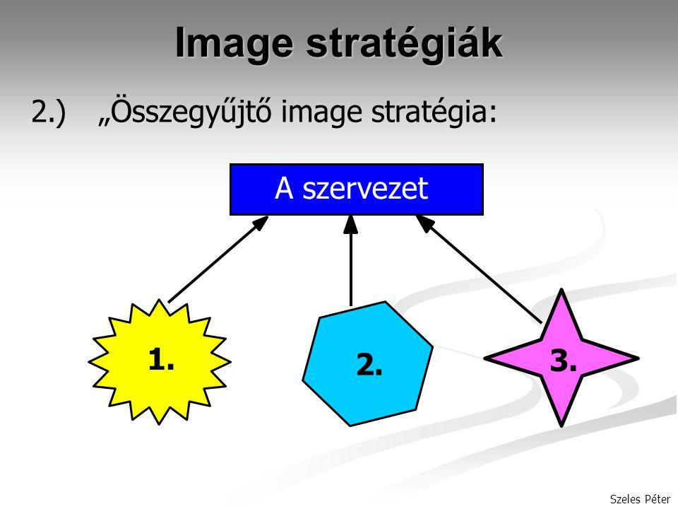 """Image stratégiák 2.) """"Összegyűjtő image stratégia: A szervezet 1. 3."""