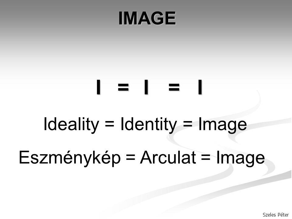 I = I = I IMAGE Ideality = Identity = Image