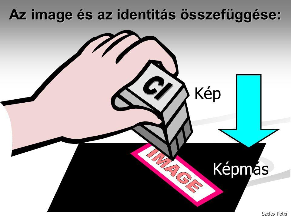 Az image és az identitás összefüggése: