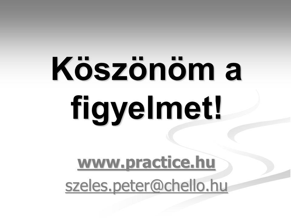 www.practice.hu szeles.peter@chello.hu