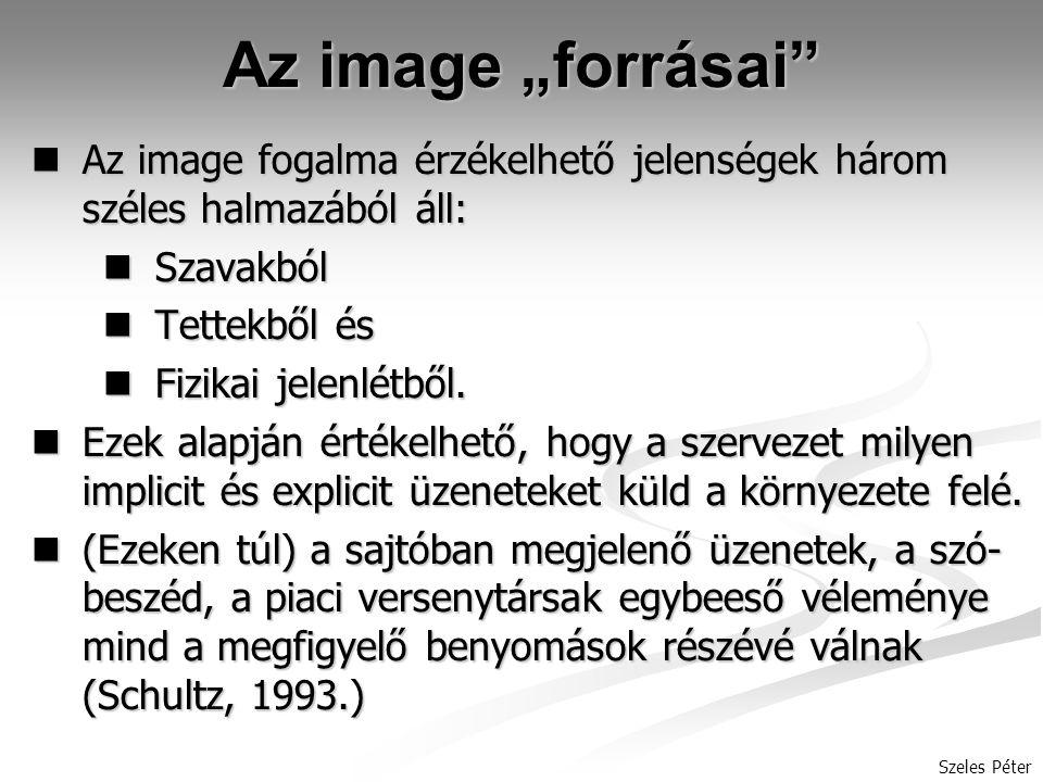 """Az image """"forrásai Az image fogalma érzékelhető jelenségek három széles halmazából áll: Szavakból."""