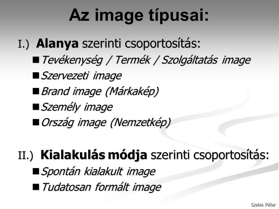 Az image típusai: I.) Alanya szerinti csoportosítás: