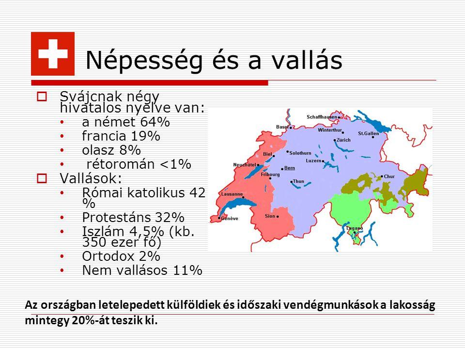 Népesség és a vallás Svájcnak négy hivatalos nyelve van: Vallások: