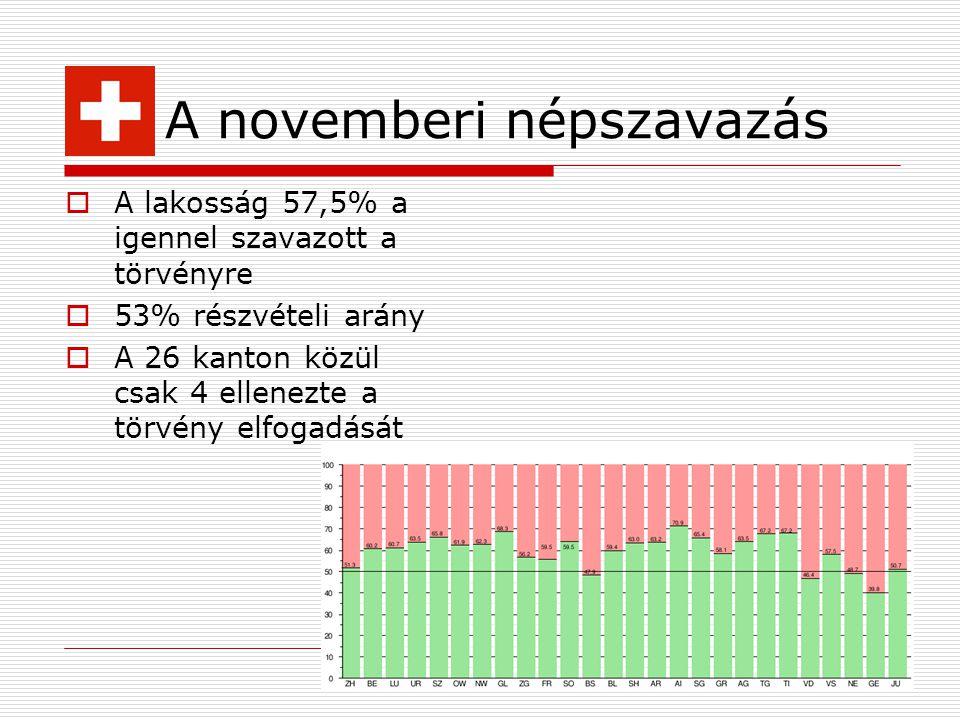A novemberi népszavazás