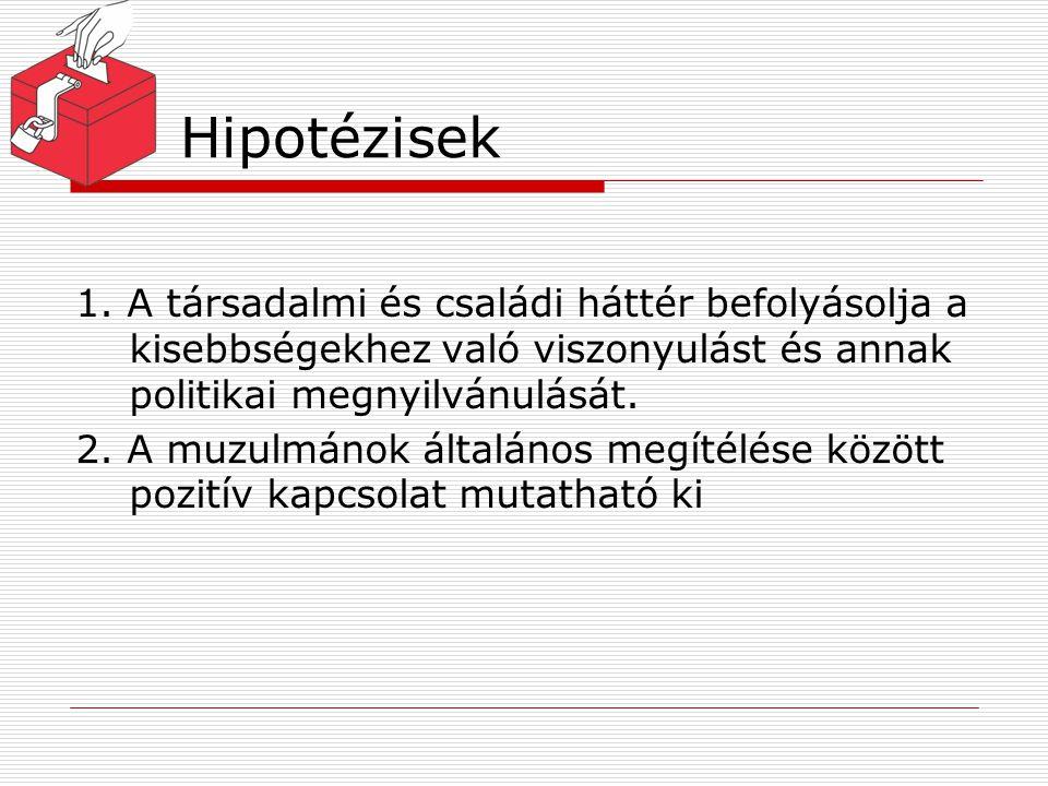 Hipotézisek 1. A társadalmi és családi háttér befolyásolja a kisebbségekhez való viszonyulást és annak politikai megnyilvánulását.