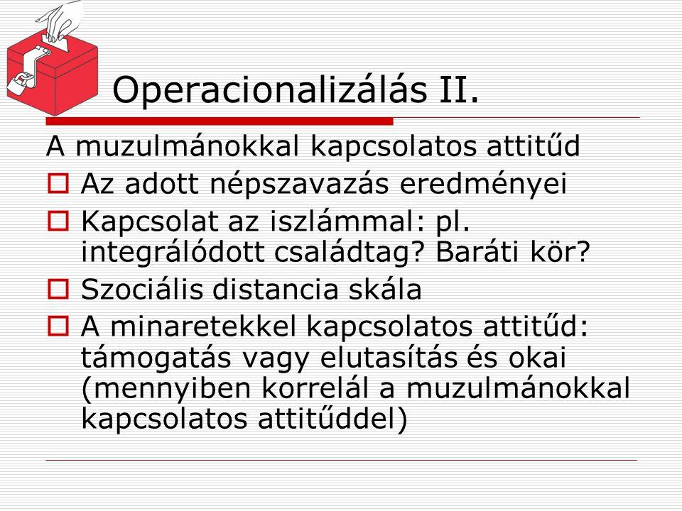 Operacionalizálás II. A muzulmánokkal kapcsolatos attitűd