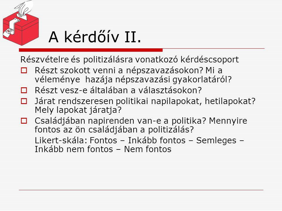 A kérdőív II. Részvételre és politizálásra vonatkozó kérdéscsoport
