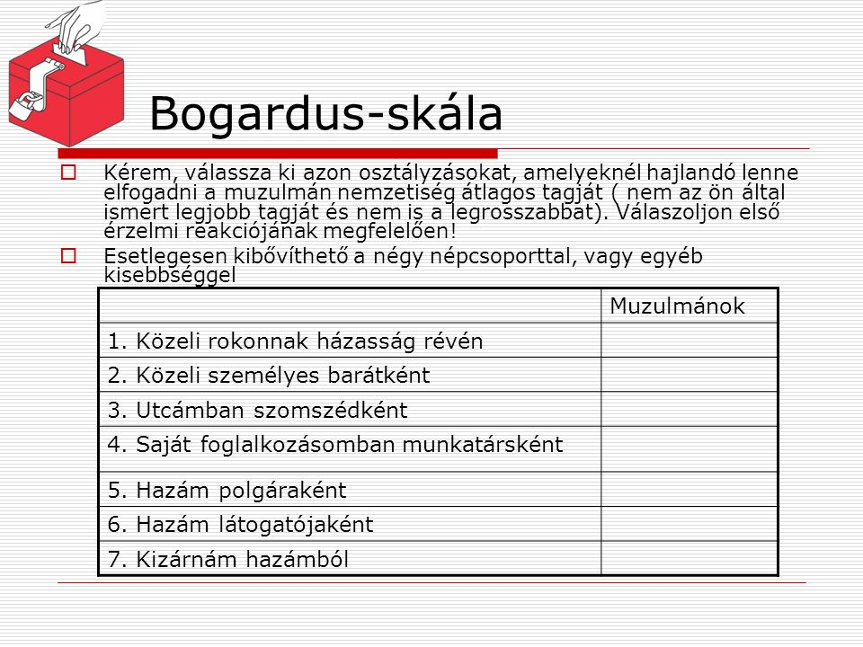Bogardus-skála Muzulmánok 1. Közeli rokonnak házasság révén