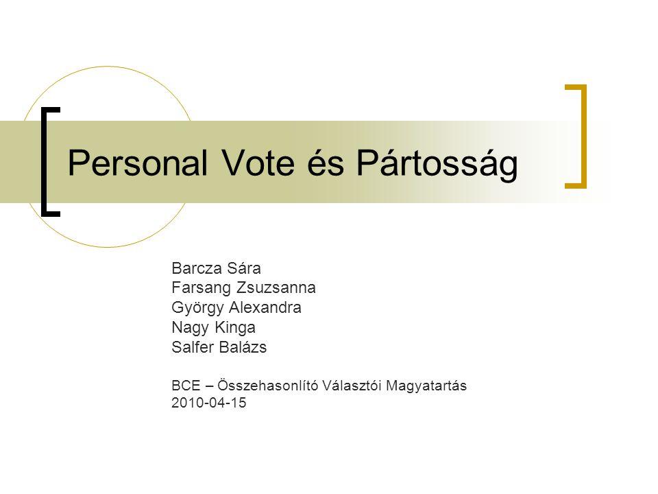 Personal Vote és Pártosság