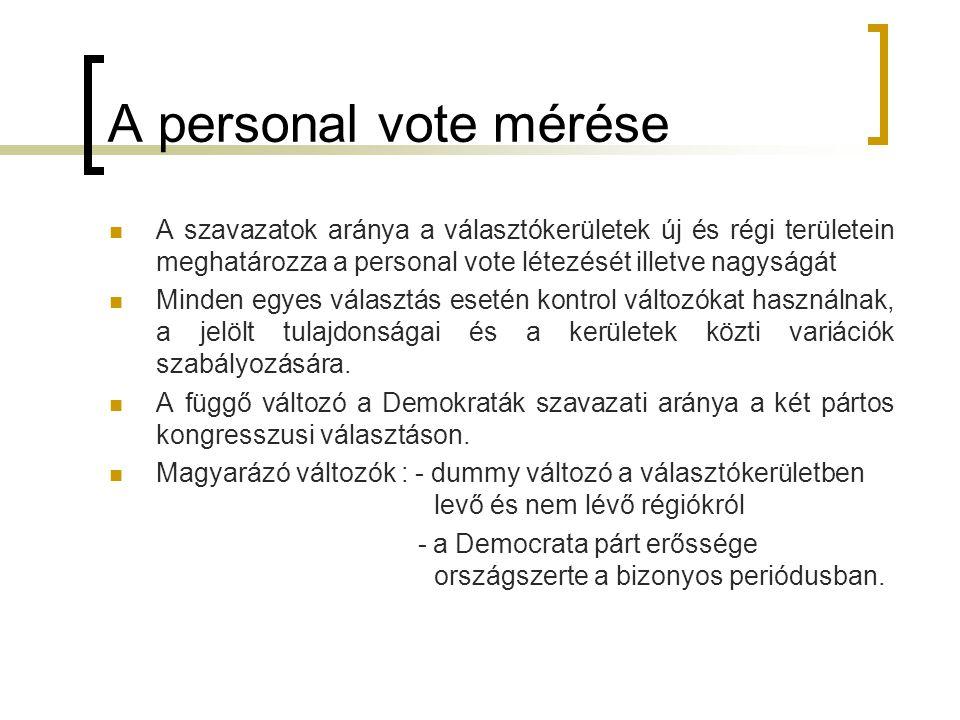 A personal vote mérése A szavazatok aránya a választókerületek új és régi területein meghatározza a personal vote létezését illetve nagyságát.