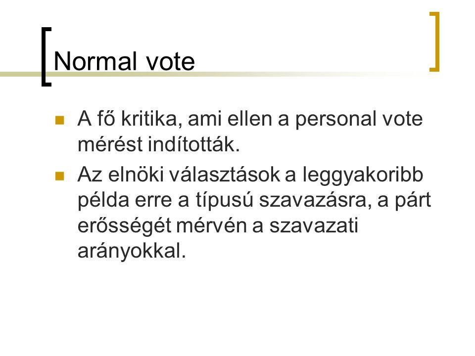 Normal vote A fő kritika, ami ellen a personal vote mérést indították.