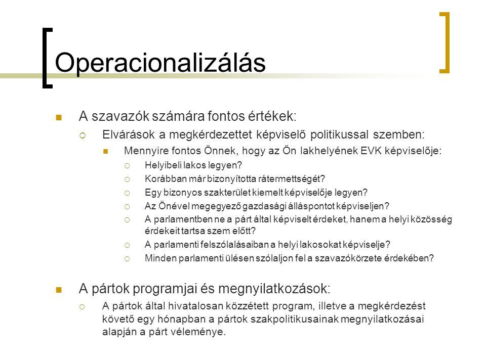 Operacionalizálás A szavazók számára fontos értékek: