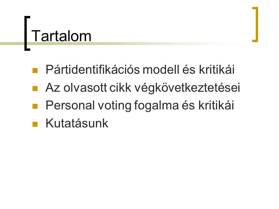Tartalom Pártidentifikációs modell és kritikái