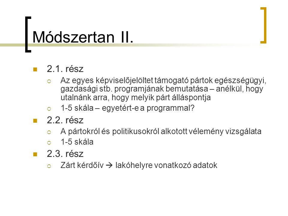 Módszertan II. 2.1. rész 2.2. rész 2.3. rész