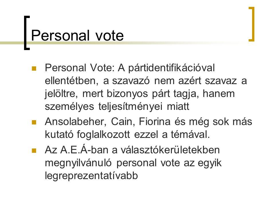 Personal vote
