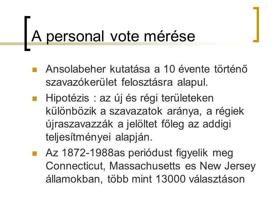 A personal vote mérése Ansolabeher kutatása a 10 évente történő szavazókerület felosztásra alapul.
