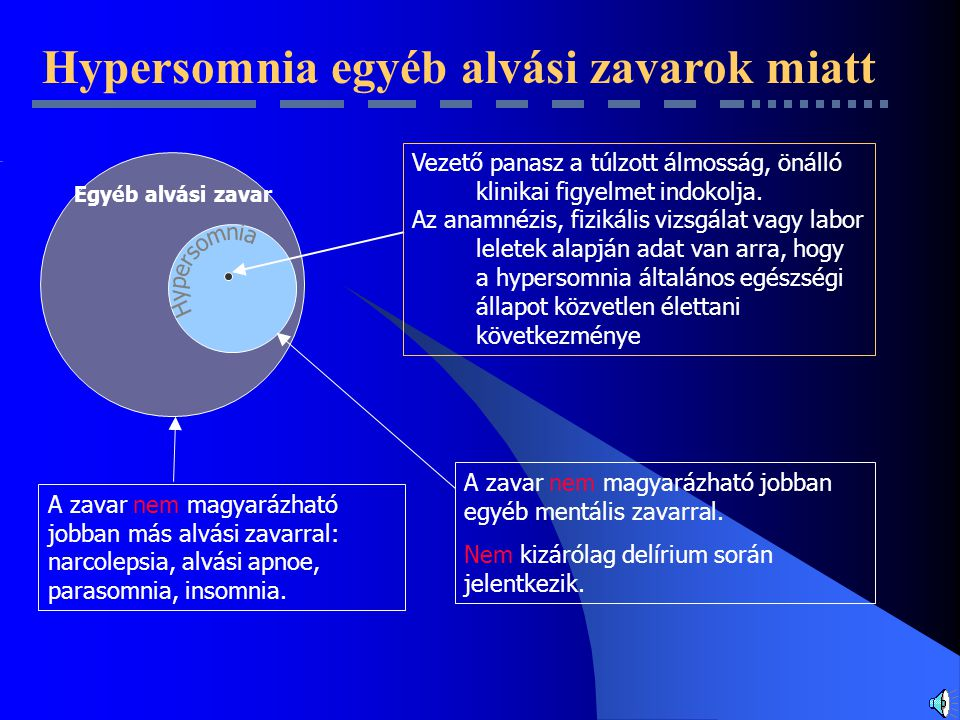 Hypersomnia egyéb alvási zavarok miatt