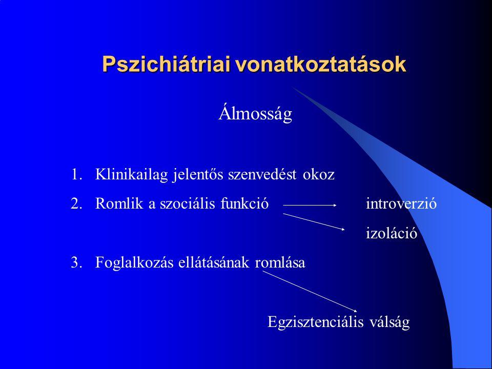Pszichiátriai vonatkoztatások
