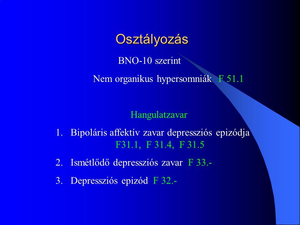 Osztályozás BNO-10 szerint Nem organikus hypersomniák F 51.1