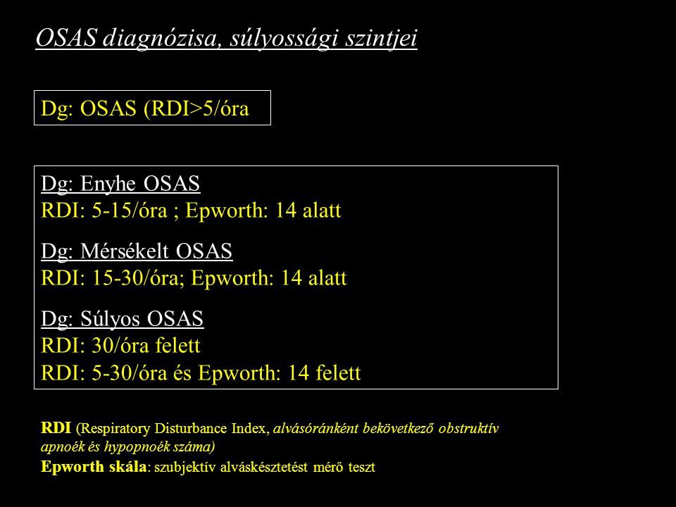 OSAS diagnózisa, súlyossági szintjei