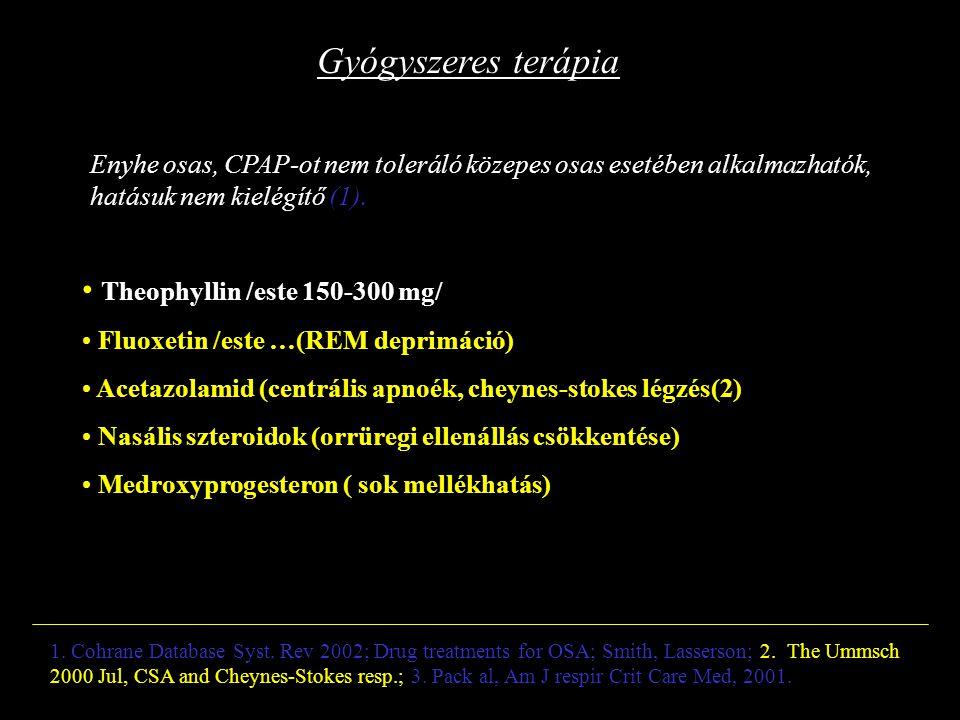 Gyógyszeres terápia Theophyllin /este 150-300 mg/