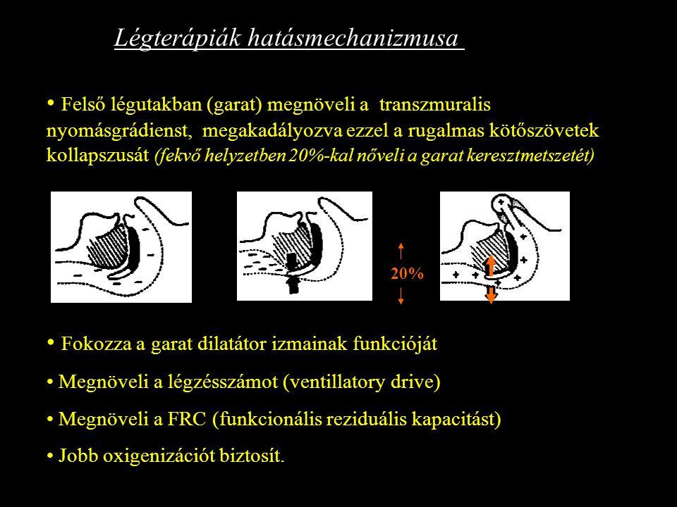 Légterápiák hatásmechanizmusa