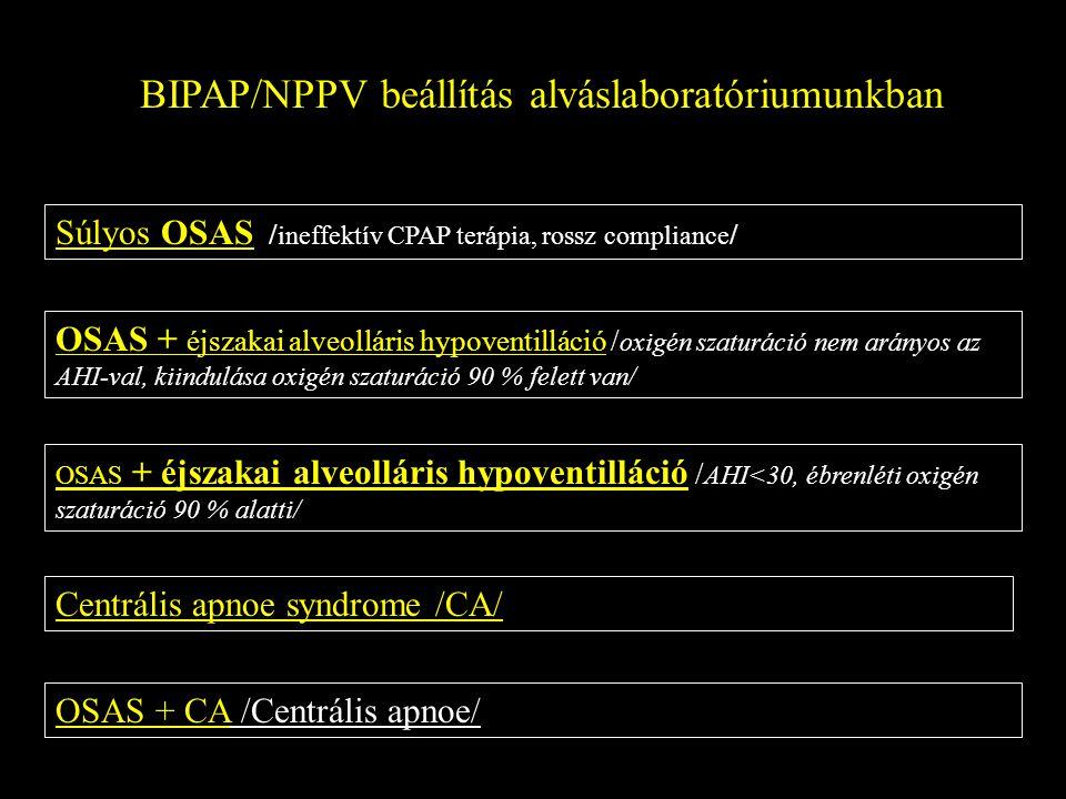BIPAP/NPPV beállítás alváslaboratóriumunkban