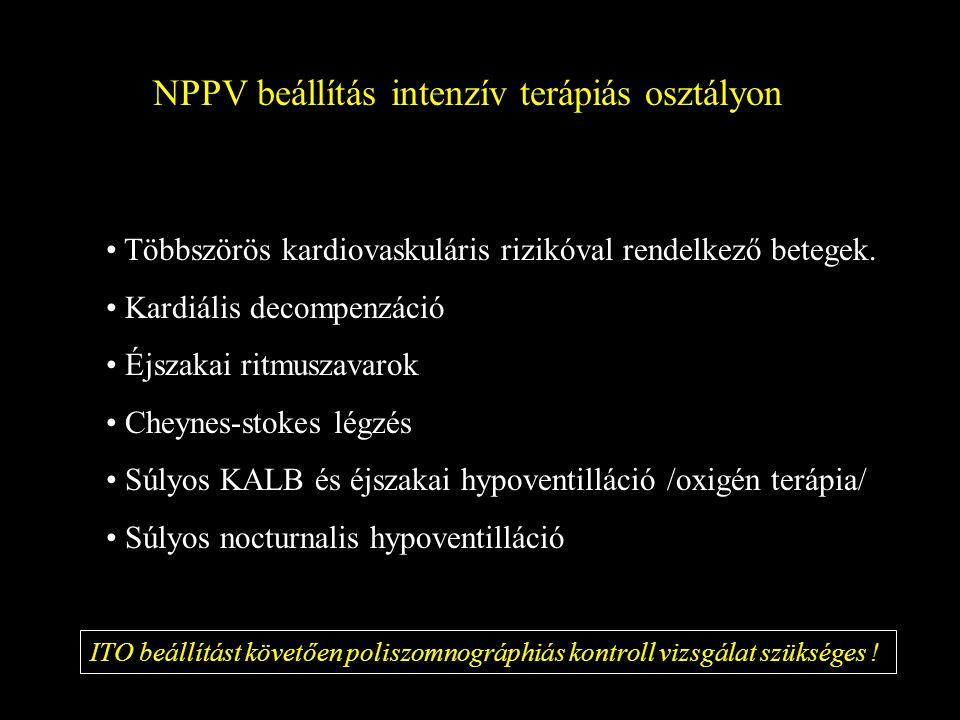 NPPV beállítás intenzív terápiás osztályon