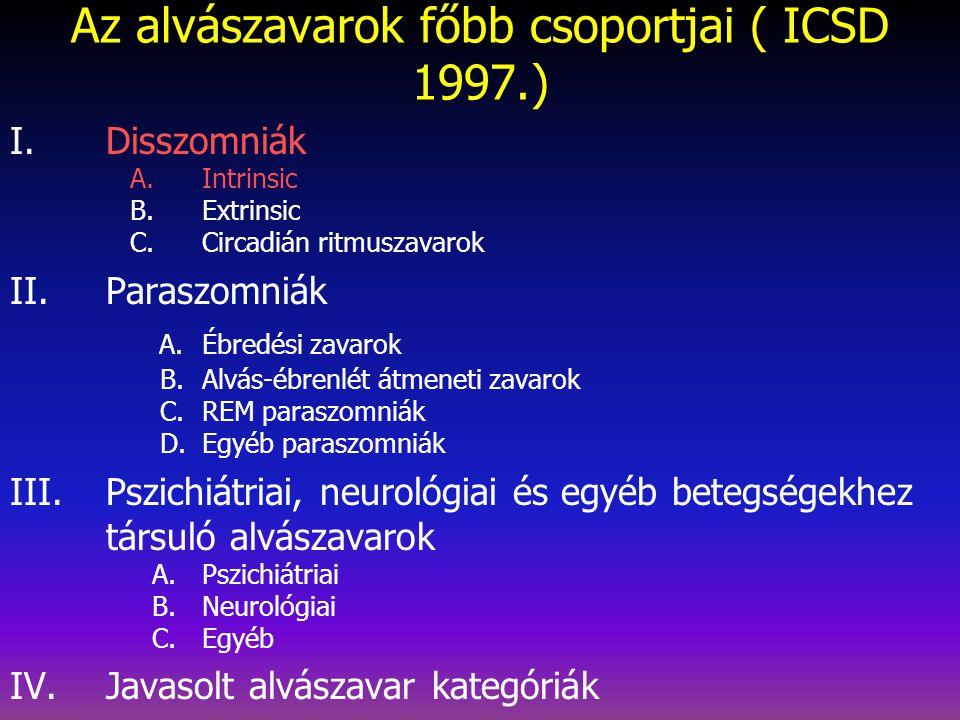 Az alvászavarok főbb csoportjai ( ICSD 1997.)