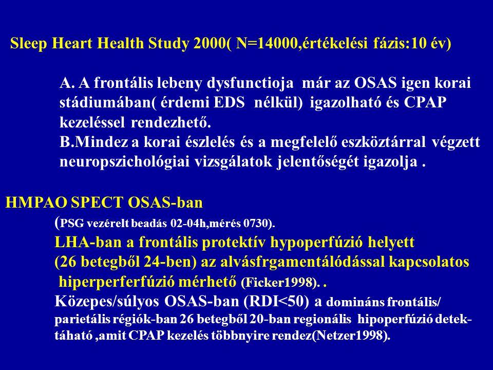 Sleep Heart Health Study 2000( N=14000,értékelési fázis:10 év)