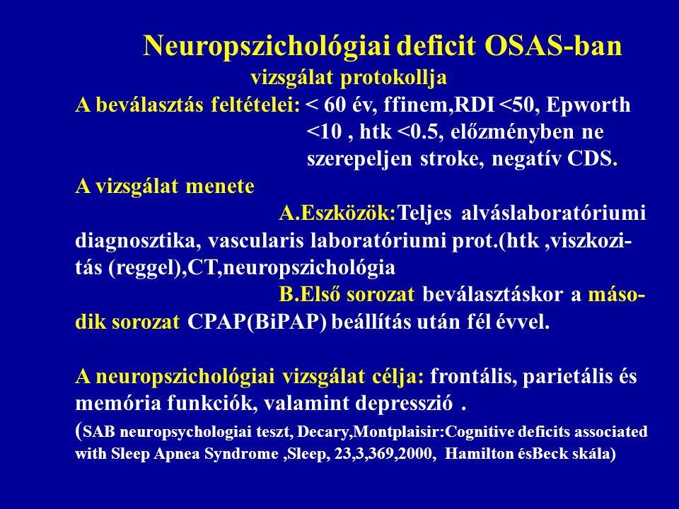 Neuropszichológiai deficit OSAS-ban