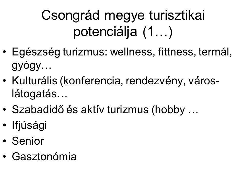 Csongrád megye turisztikai potenciálja (1…)