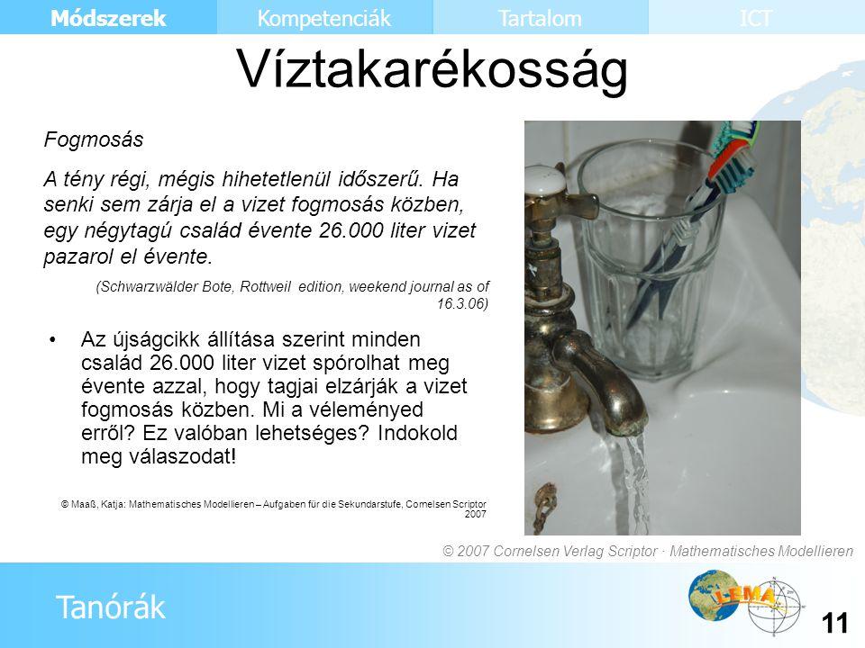 Víztakarékosság Fogmosás