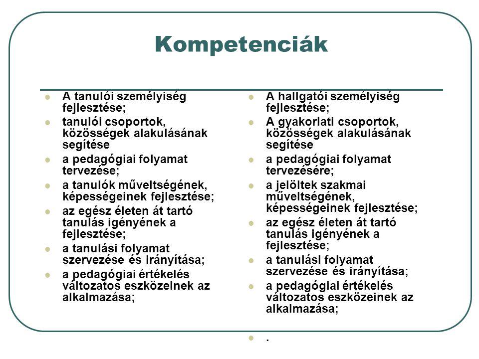 Kompetenciák A tanulói személyiség fejlesztése;