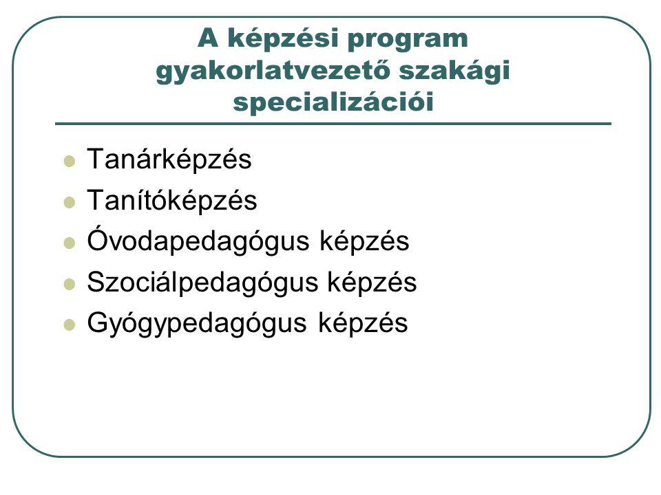 A képzési program gyakorlatvezető szakági specializációi
