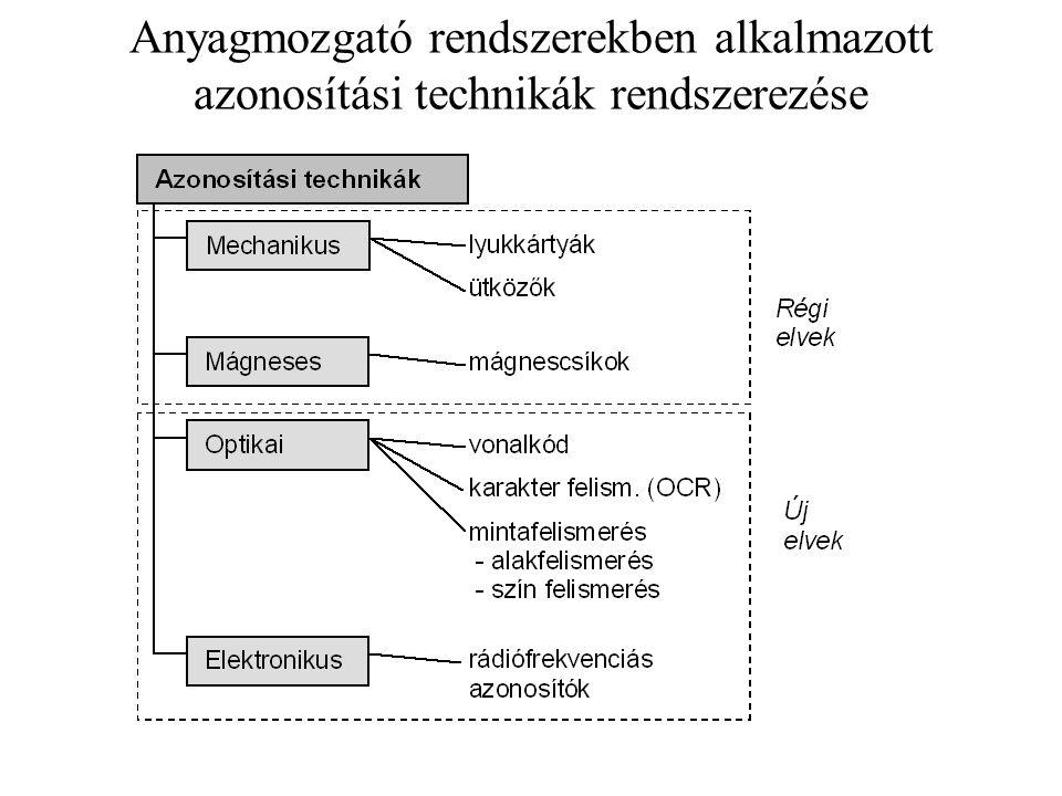 Anyagmozgató rendszerekben alkalmazott azonosítási technikák rendszerezése