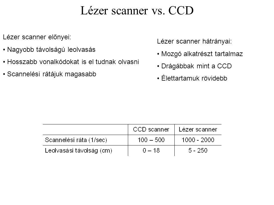 Lézer scanner vs. CCD Lézer scanner előnyei: