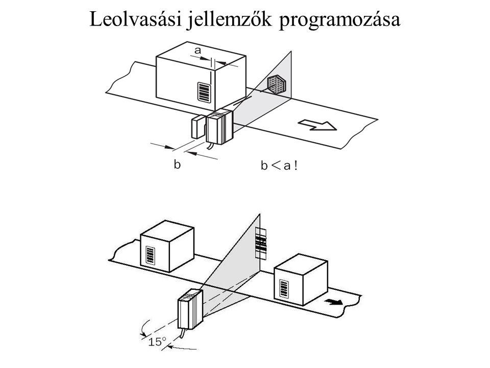 Leolvasási jellemzők programozása