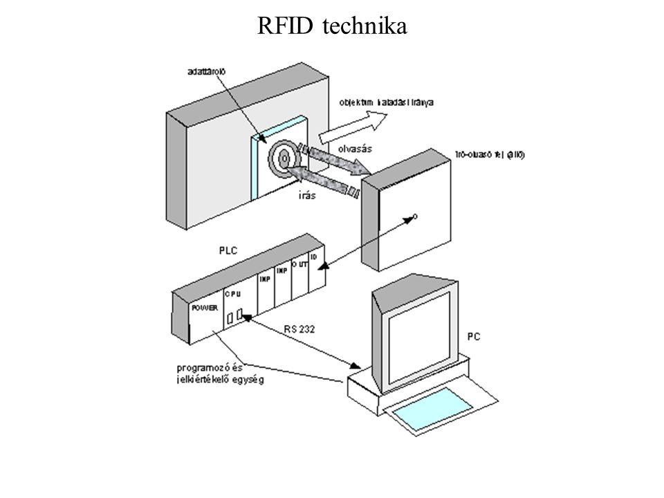 RFID technika