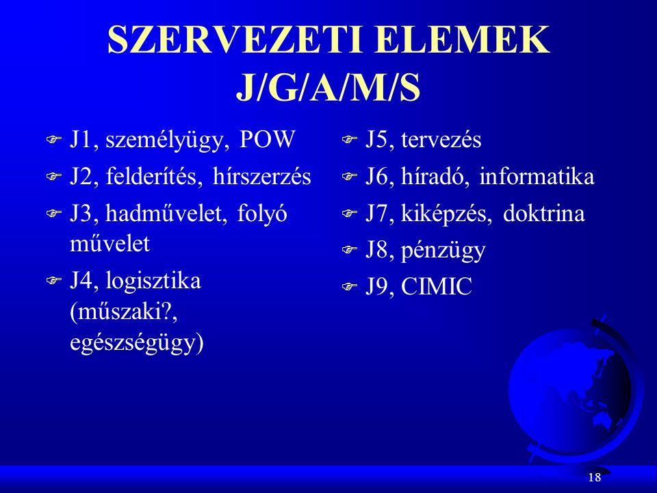SZERVEZETI ELEMEK J/G/A/M/S